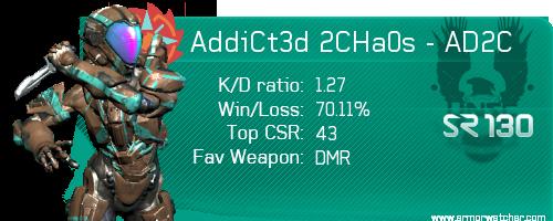 AddiCt3d 2CHa0s_cyan_1