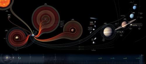 Art by Sean McNaughton, National Geographic Staff; Samuel Velasco, 5W Infographics