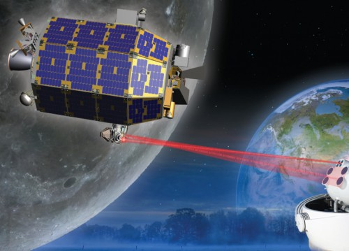 NASA's LADEE, Lunar Laser Communication Demonstration