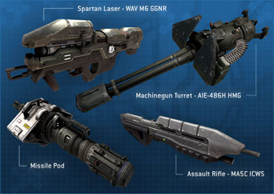 Halo 3 UNSC Weapons Comparison for Dummies